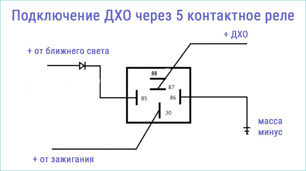 podklyuchenie dho cherez pyatikontaktnoe rele - Как подсоединить дневные ходовые огни