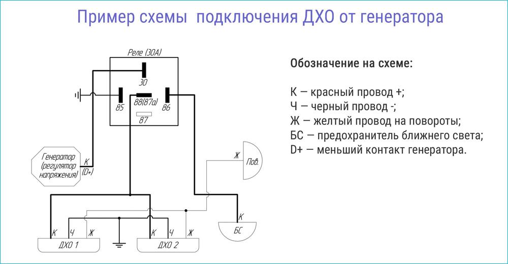 podklyuchenie dho ot generatora - Как подсоединить дневные ходовые огни