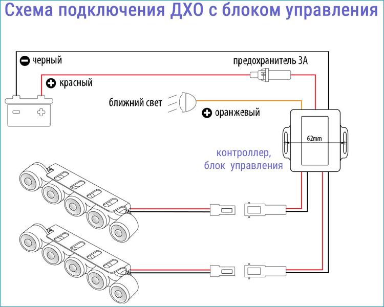 podklyuchenie dho s blokom upravleniya - Как подсоединить дневные ходовые огни
