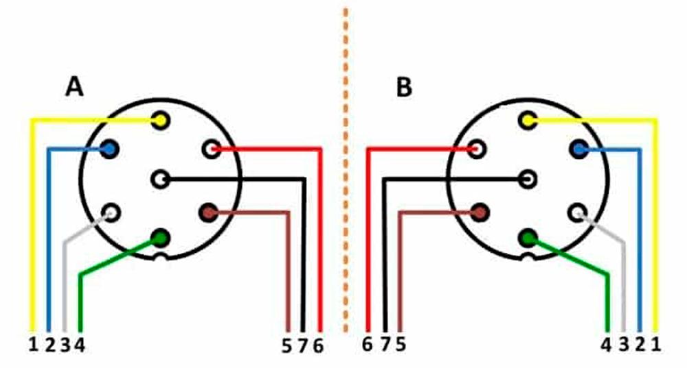 7 контактная розетка