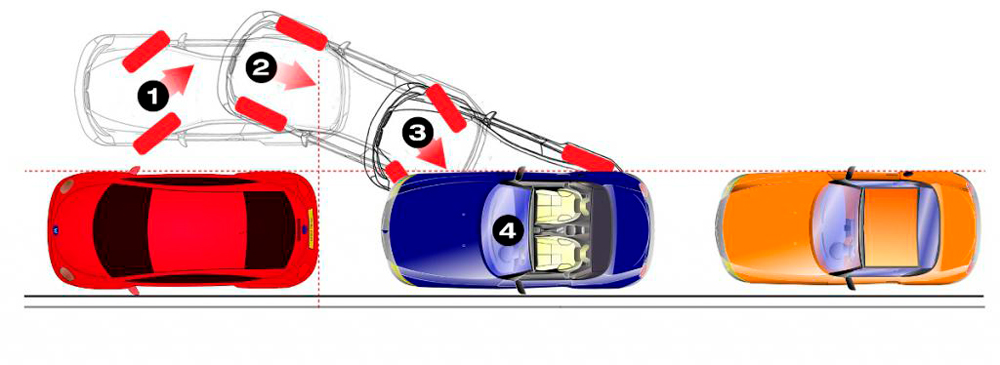 Наглядная инструкция по парковке