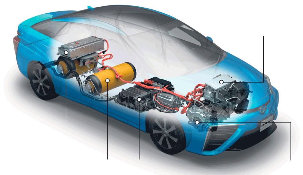 Дальнейшие перспективы водородных двигателей