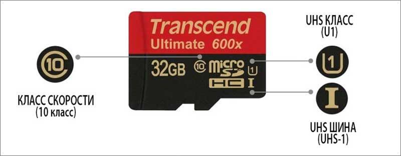 Характеристики карты памяти для видеорегистратора