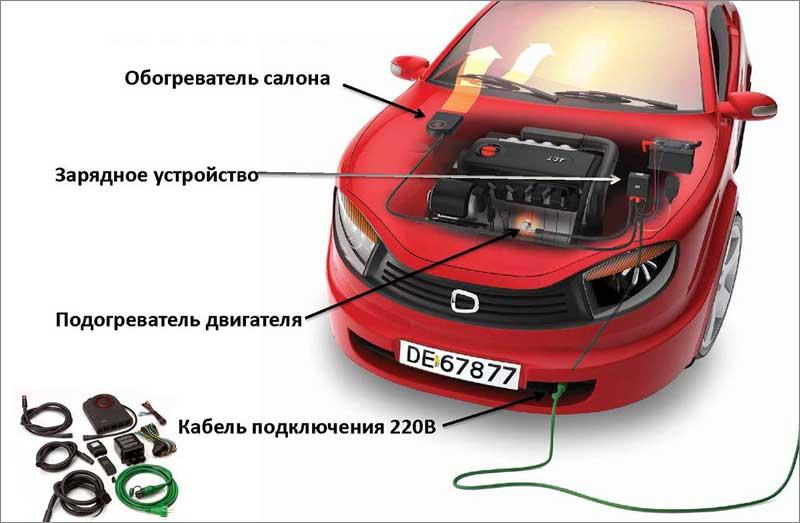 Схема подключения подогревателя тосола