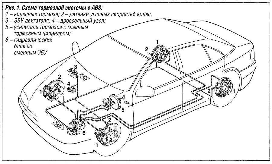 Устройство тормозной системы с ABS