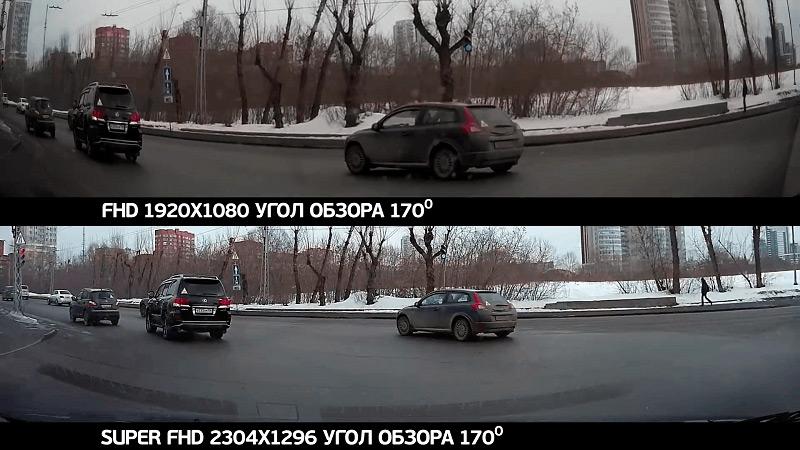 Формат видео