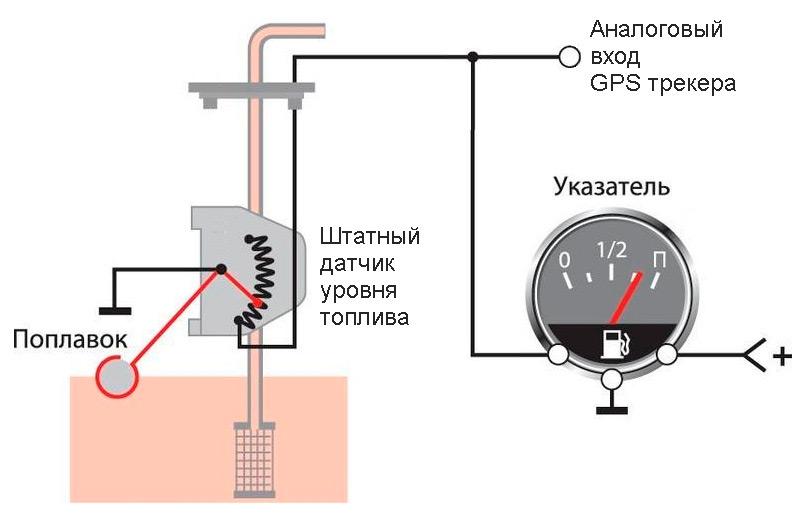 Схема датчика топлива
