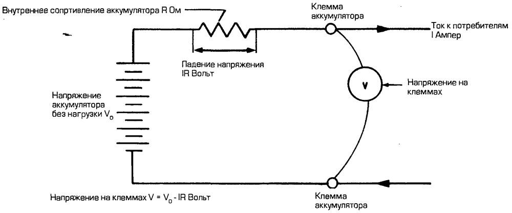 Схема определения сопротивления