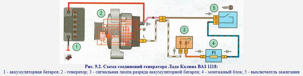 Соединение генератора и АКБ