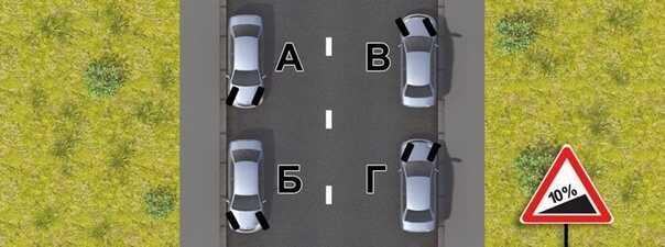 Правила парковки на склоне