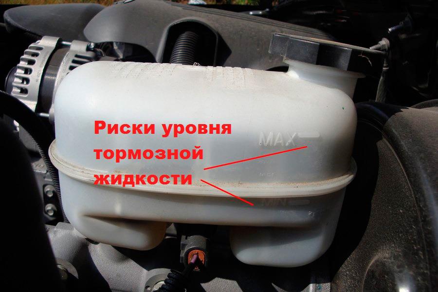 Уровень тормозной жидкости